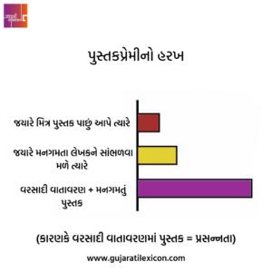 Famous Gujarati